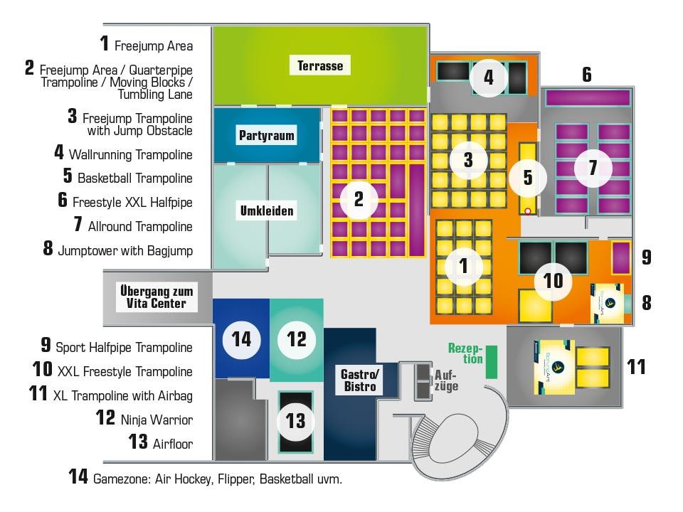 Lageplan der einzelnen Sprungbereiche: 1 Freejump Area, 2 Freejump Area / Quarterpipe / Trampoline / Moving Blocks / Tumbling Lane, 3 Freejump Trampoline with Jump Obstacle, 4 Wallrunging Trampline, 5 Basketball Trampoline, 6 Freestyle XXL Halfpipe, 7 Allround Trampoline, 8 Jumptower with Bagjump, 9 Sport Halfpipe Trampoline, 10 XXL Freestyle Trampoline, 11 XL Trampoline with Airbag, 12 Ninja Warrior, 13 Airfloor